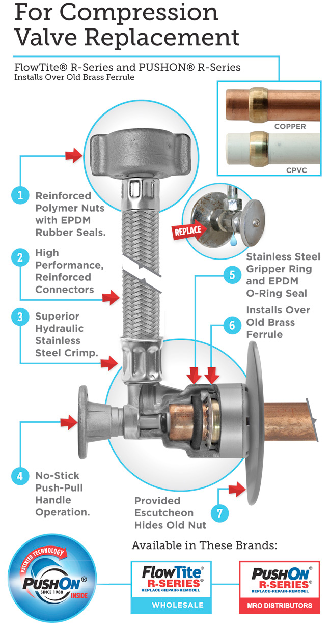 for compression valve replace-2