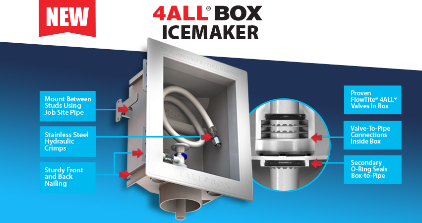 New Product: 4ALL BOX Icemaker