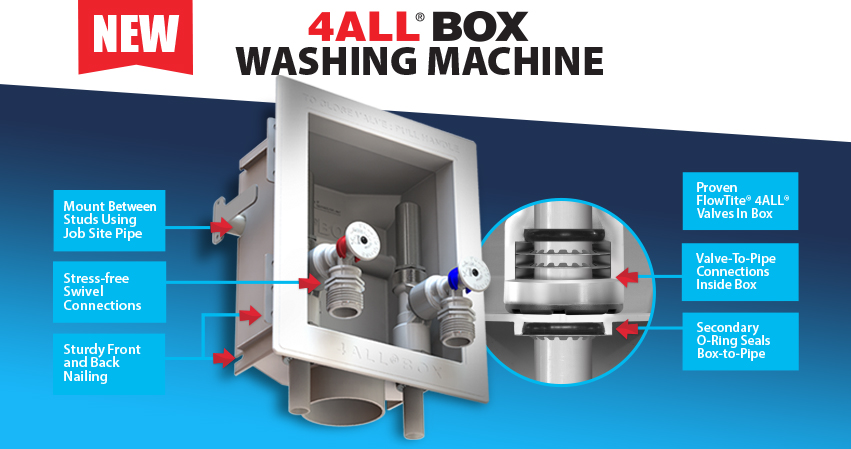 New Product: 4ALL BOX Washing Machine